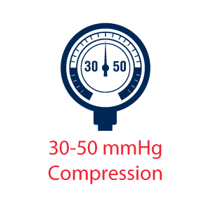 Icon of a pressure guage with 30 and 50 shown. - 30 to 50 millimeters of mercury Compression Icon